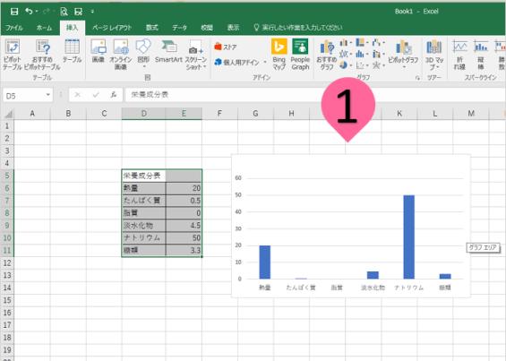 【バナー作成のためのエクセル基本操作】グラフをつくる2